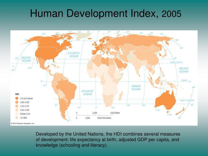 Human Development Index,