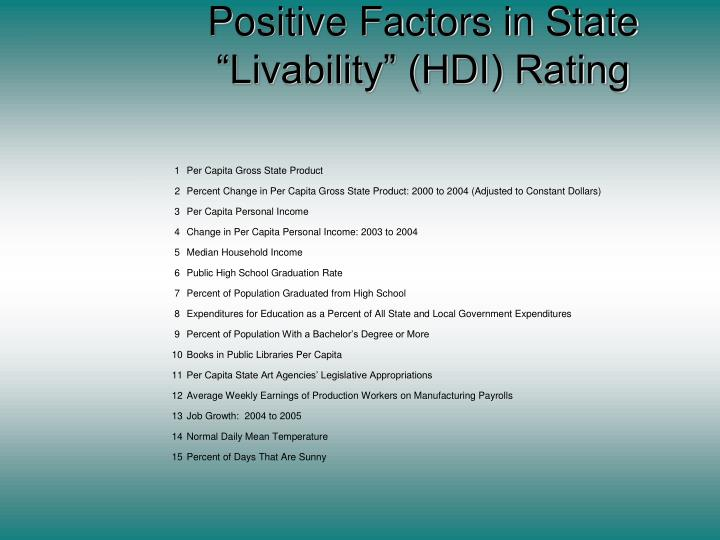"""Positive Factors in State """"Livability"""" (HDI) Rating"""