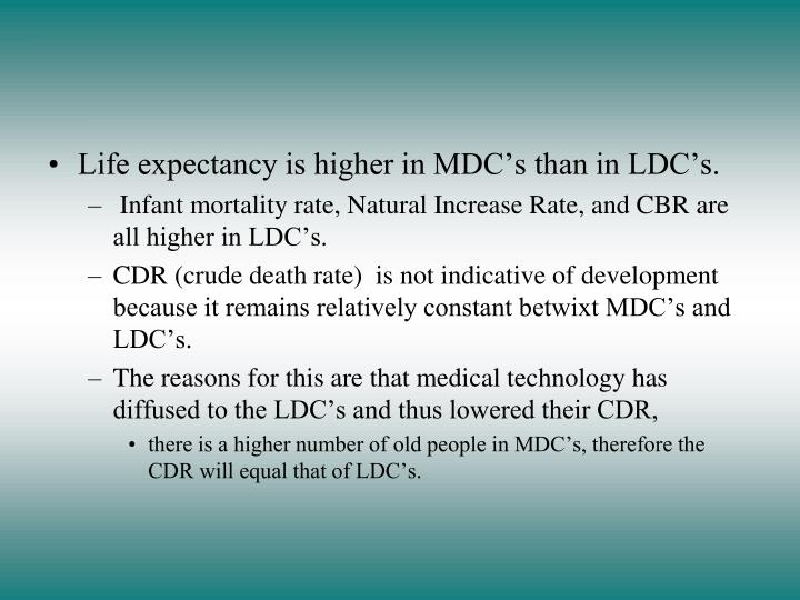 Life expectancy is higher in MDC's than in LDC's.