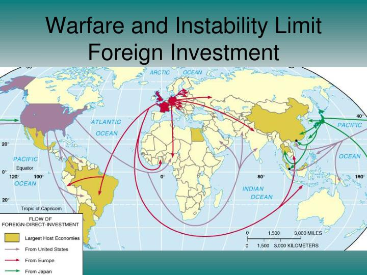 Warfare and Instability Limit Foreign Investment