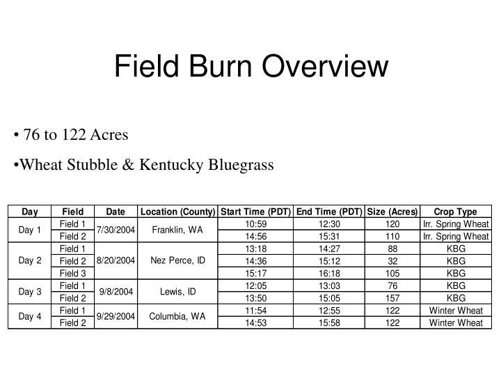 Field Burn Overview