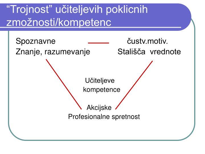 """""""Trojnost"""" učiteljevih poklicnih zmožnosti/kompetenc"""