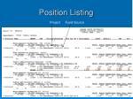 position listing1