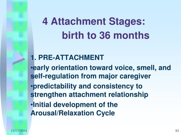 4 Attachment Stages: