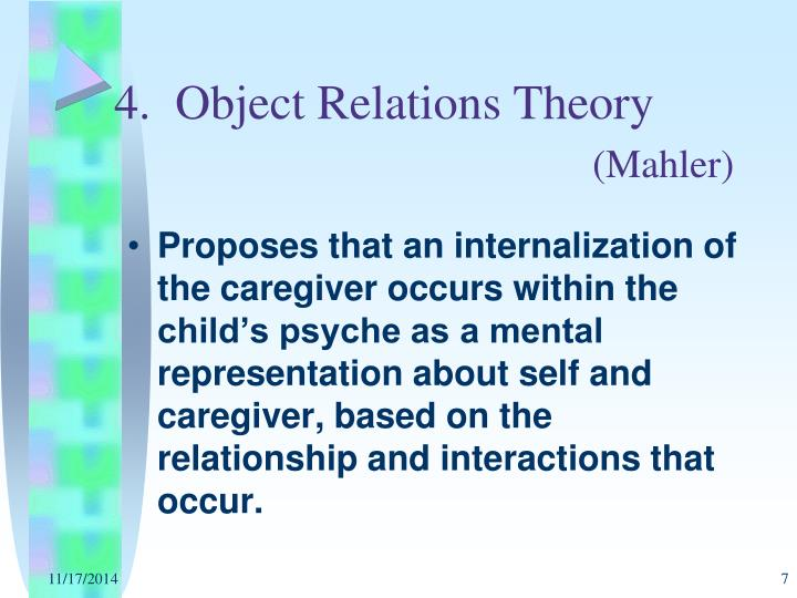 4.  Object Relations Theory