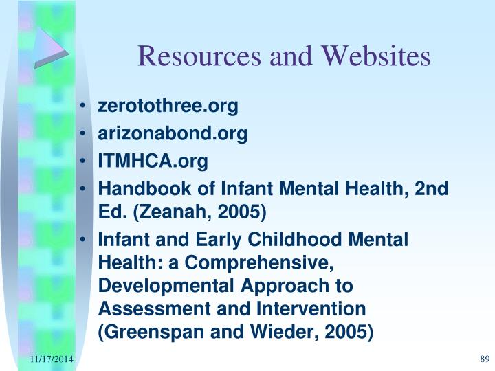 Resources and Websites