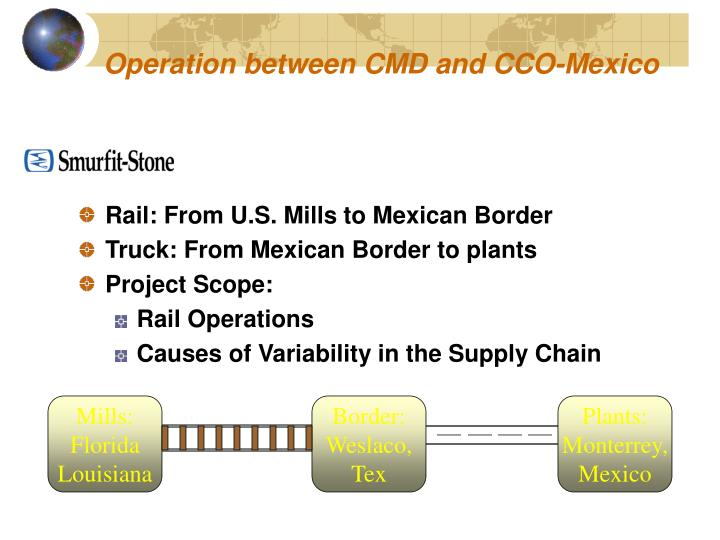 Operation between CMD and CCO-Mexico