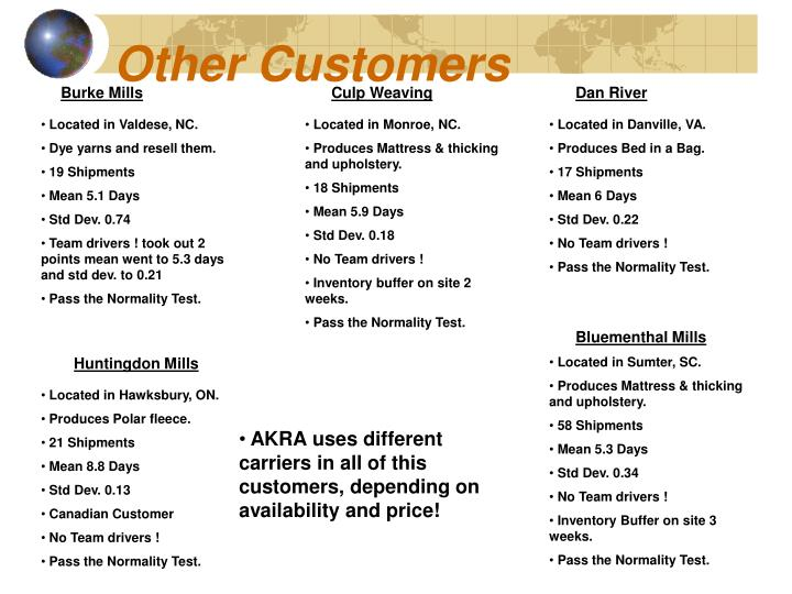 Other Customers