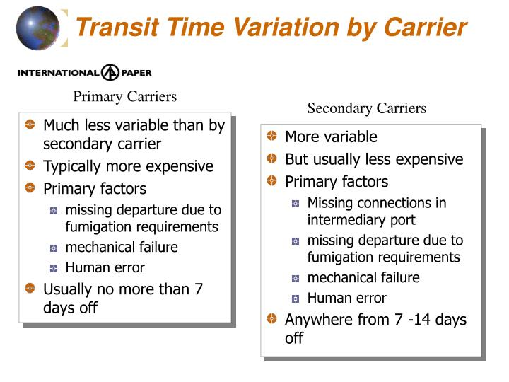 Transit Time Variation by Carrier