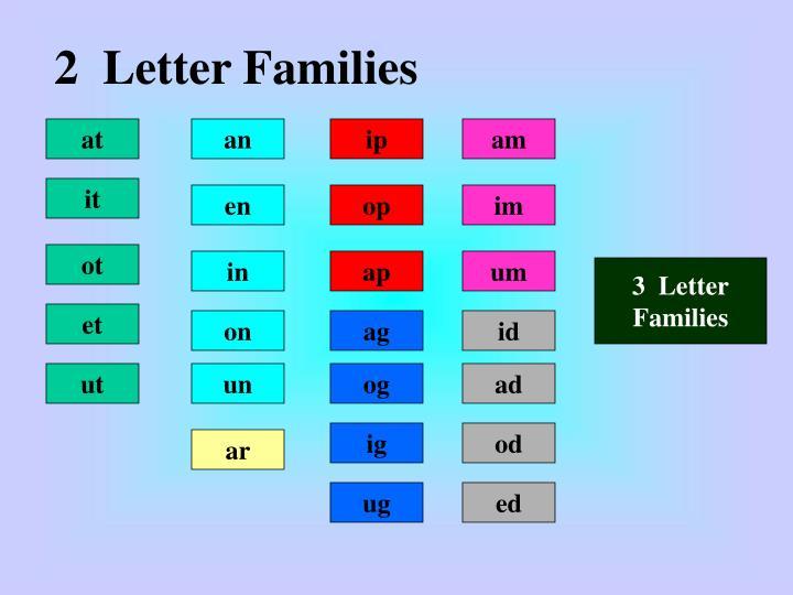 2  Letter Families
