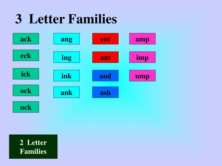 3  Letter Families
