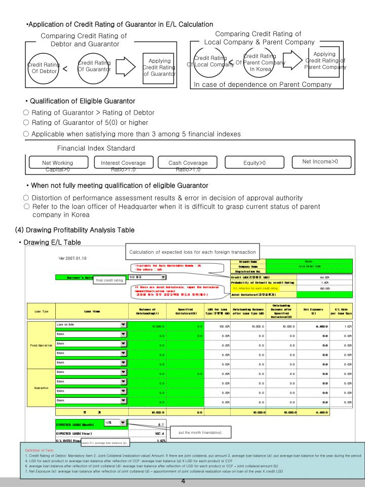 Application of Credit Rating of Guarantor in E/L Calculation