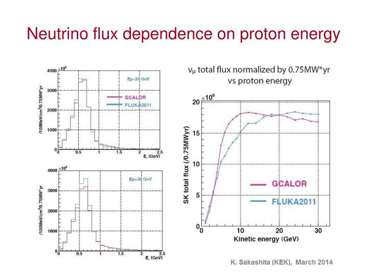 Neutrino flux dependence on proton energy
