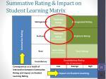 summative rating impact on student learning matrix