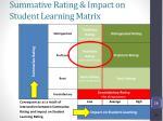 summative rating impact on student learning matrix1