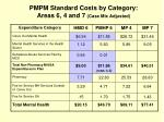 pmpm standard costs by category areas 6 4 and 7 case mix adjusted