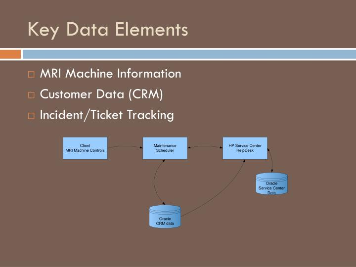Key Data Elements