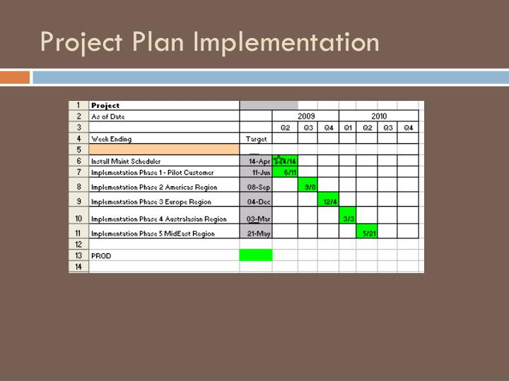 Project Plan Implementation