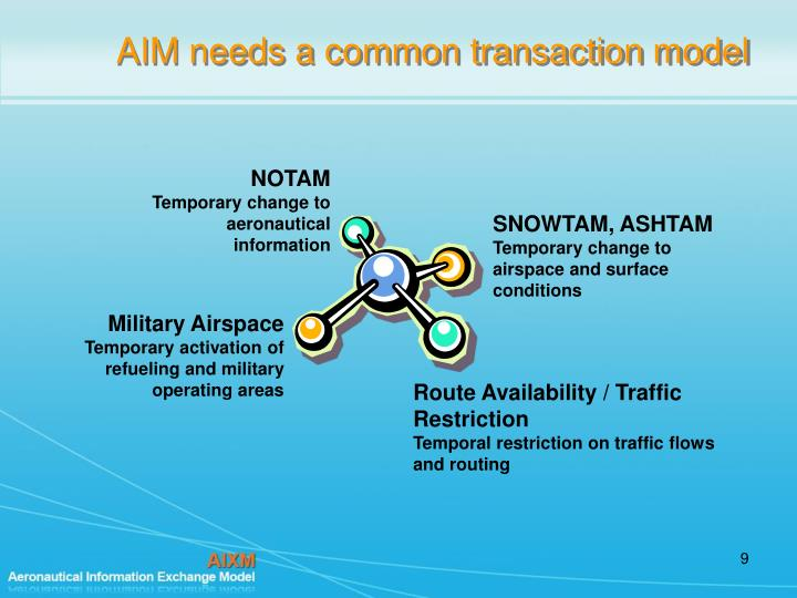 AIM needs a common transaction model