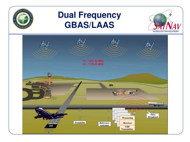 Dual Frequency GBAS/LAAS