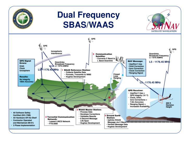 Dual Frequency SBAS/WAAS
