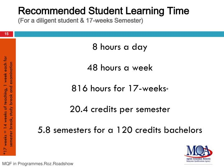 Recommended Student Learning Time