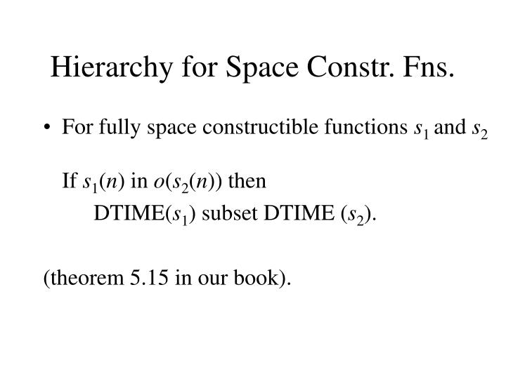 Hierarchy for Space Constr. Fns.