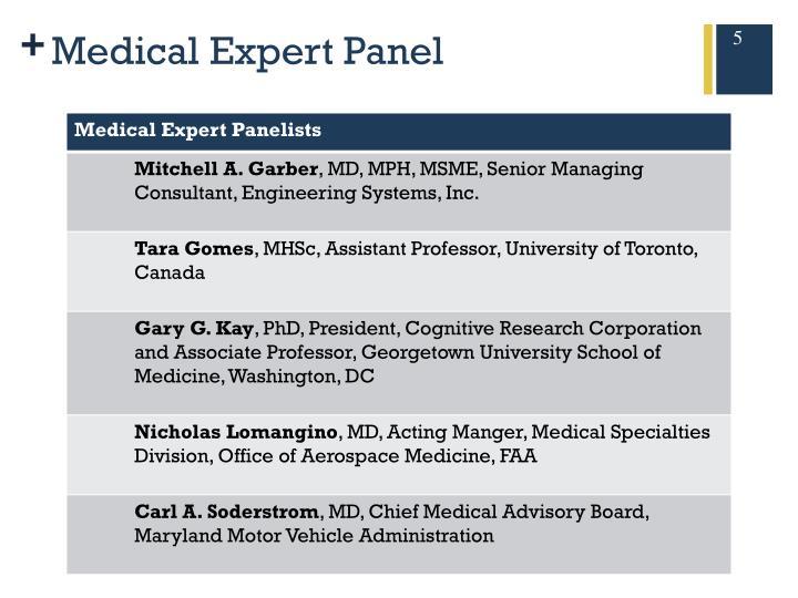 Medical Expert Panel
