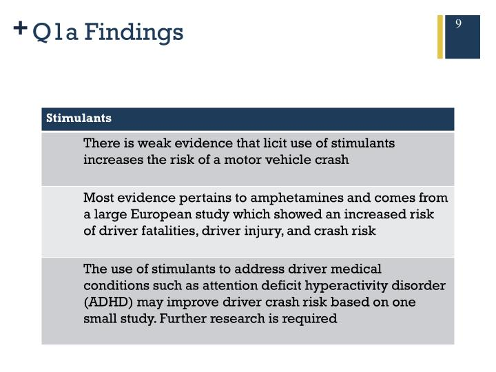 Q1a Findings