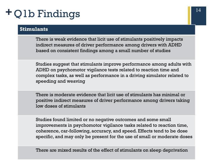 Q1b Findings
