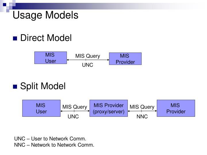 Usage Models
