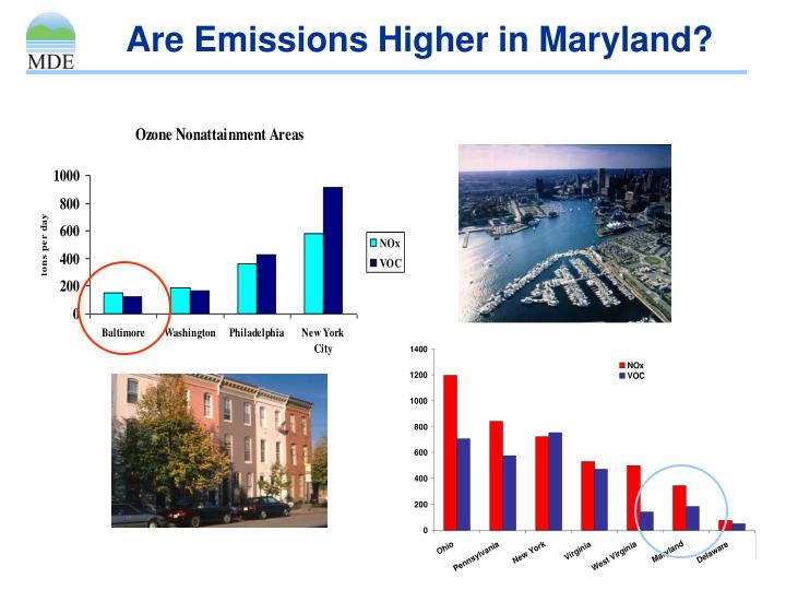 Are Emissions Higher in Maryland?