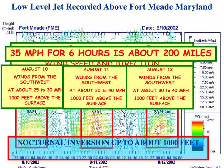 Low Level Jet Recorded Above Fort Meade Maryland