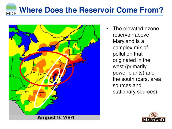 Where Does the Reservoir Come From?
