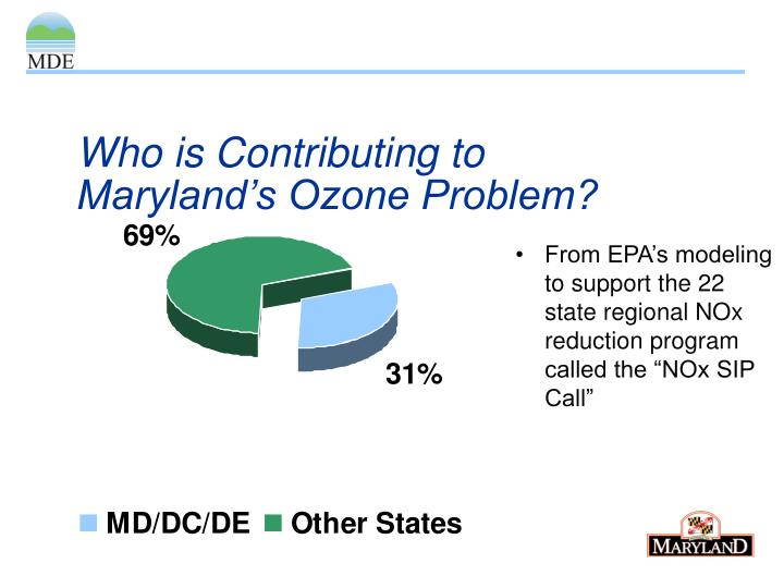 Who is Contributing to Maryland's Ozone Problem?