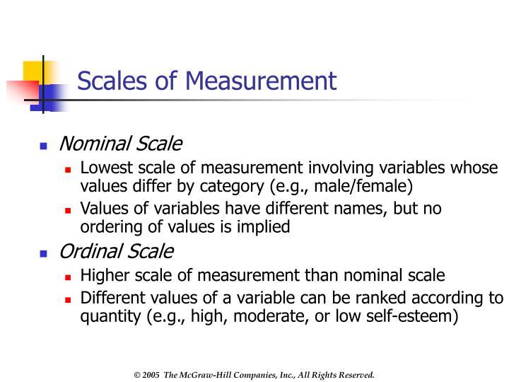 Scales of Measurement