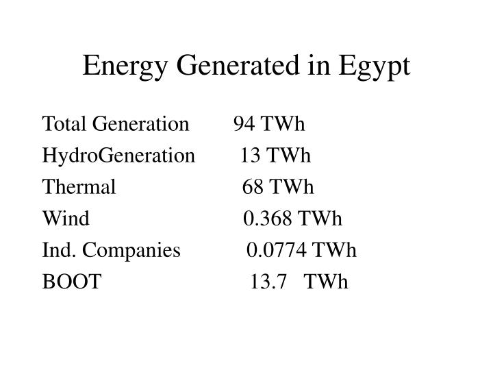 Energy Generated in Egypt