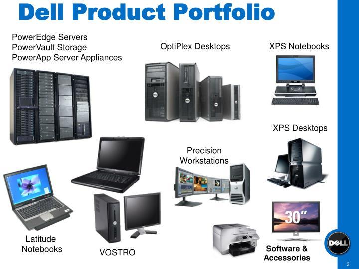Dell product portfolio