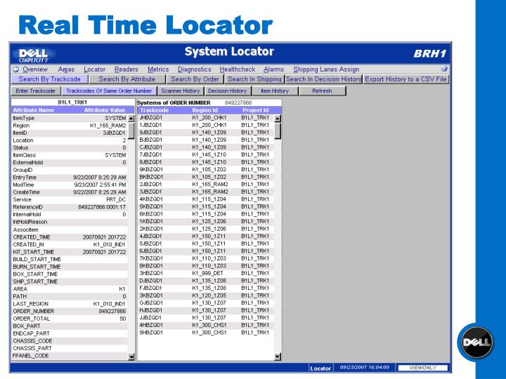 Real Time Locator