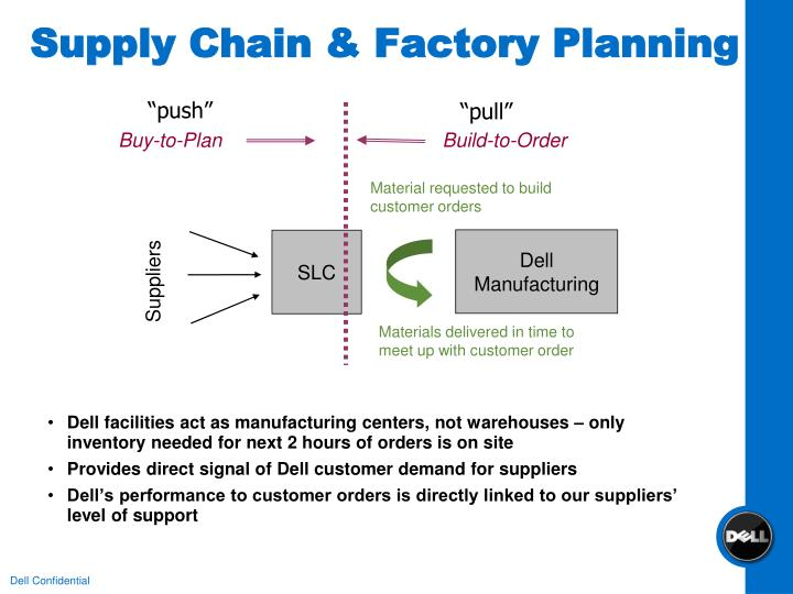 Supply Chain & Factory Planning