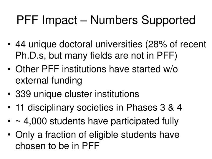 PFF Impact – Numbers Supported