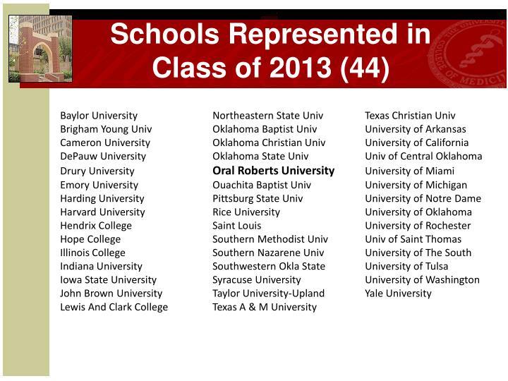 Schools Represented in