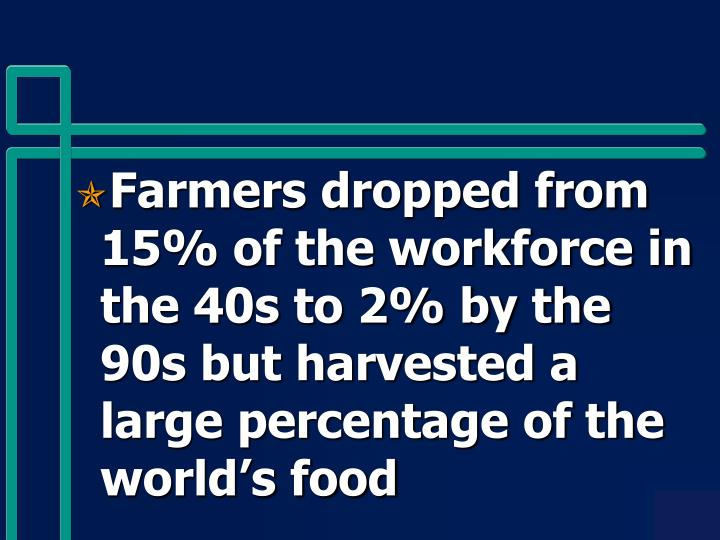 Farmers dropped from 15% of the workforce in the 40s to 2% by the 90s but harvested a large percentage of the world's food