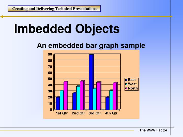 Imbedded Objects