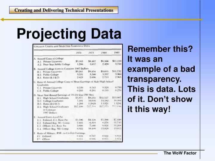 Projecting Data