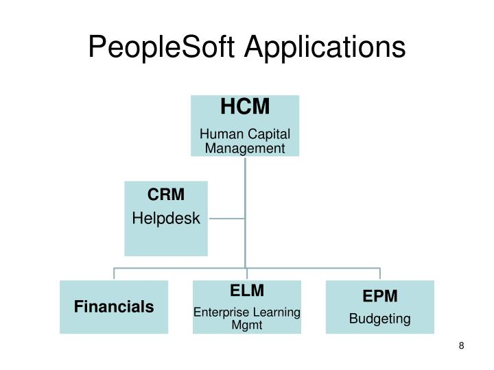 PeopleSoft Applications