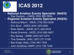 icas 20122