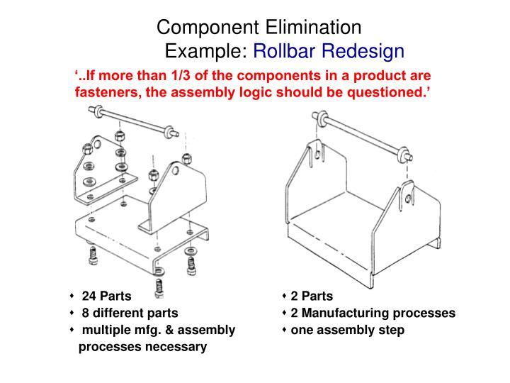 Component Elimination