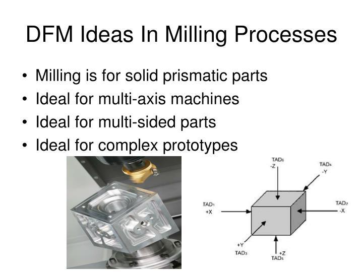 DFM Ideas In Milling Processes
