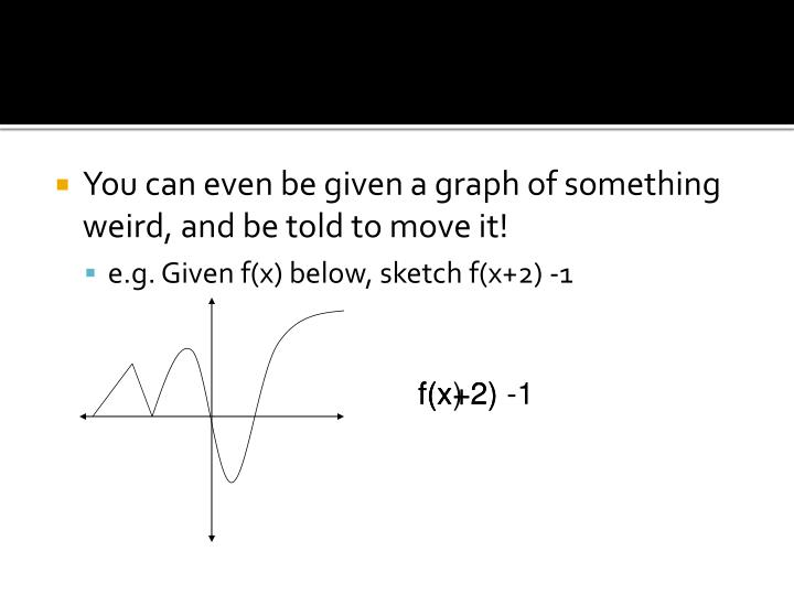 You can even be given a graph of something weird, and be told to move it!